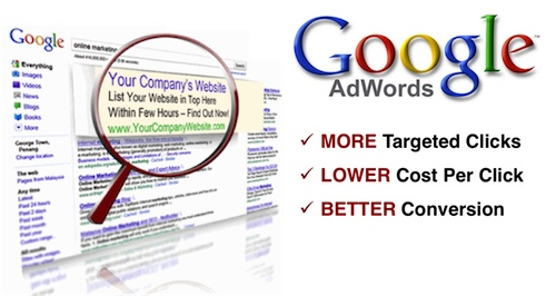 Google PPC Management